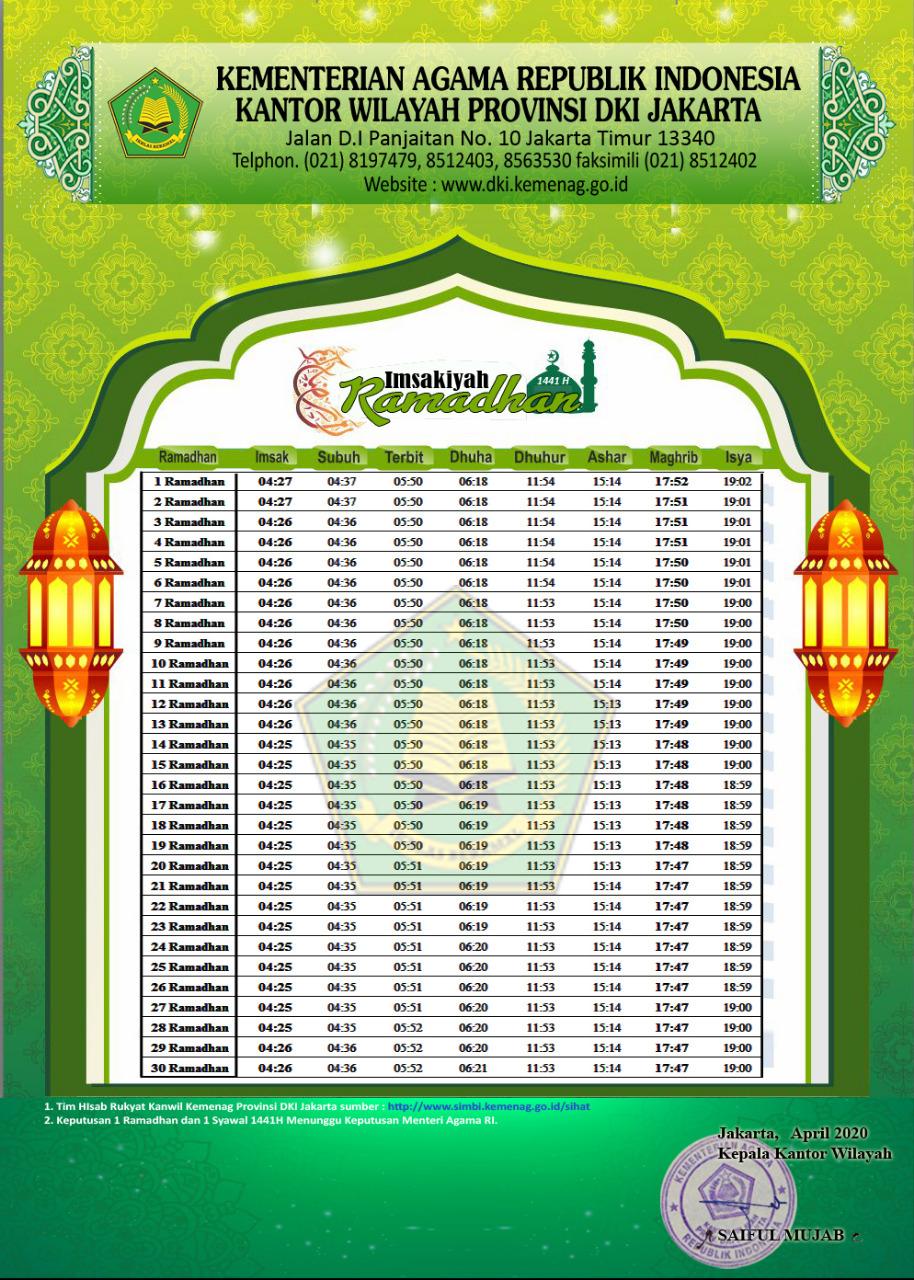 Website Kementerian Agama DKI Jakarta